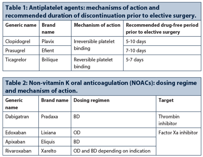 Update on ivermectin in south africa